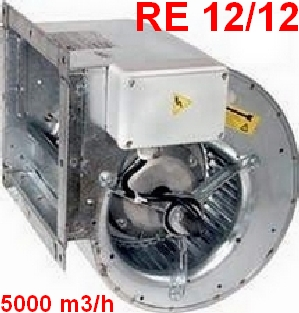 Ventilateur RE 12/12  750 Watts