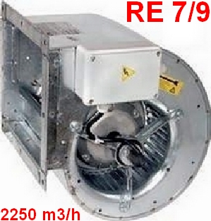 Ventilateur RE 7/9  300 Watts
